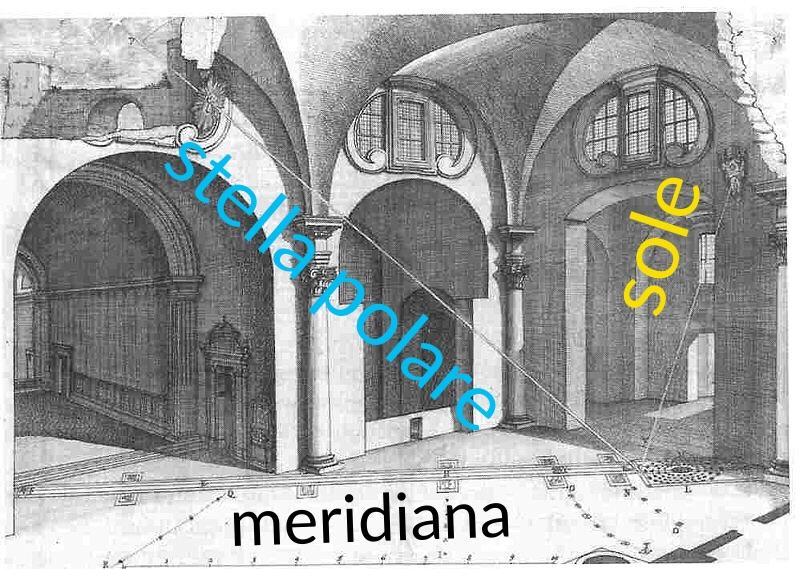 07_Foto2_SchemaMeridiana
